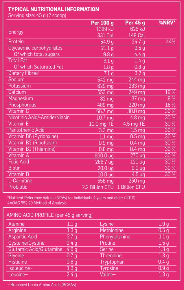 Diet Shake Nutrition info